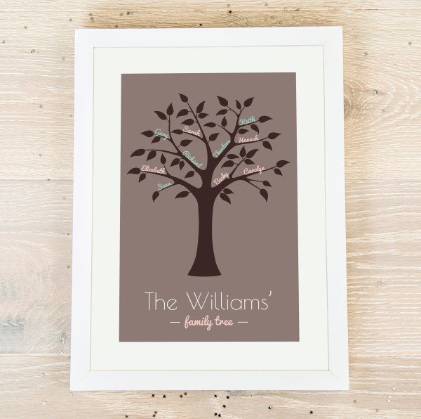 Picture of A3 Family Tree personalised poster