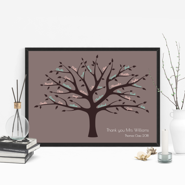 Picture of A3 Large family Tree personalised poster
