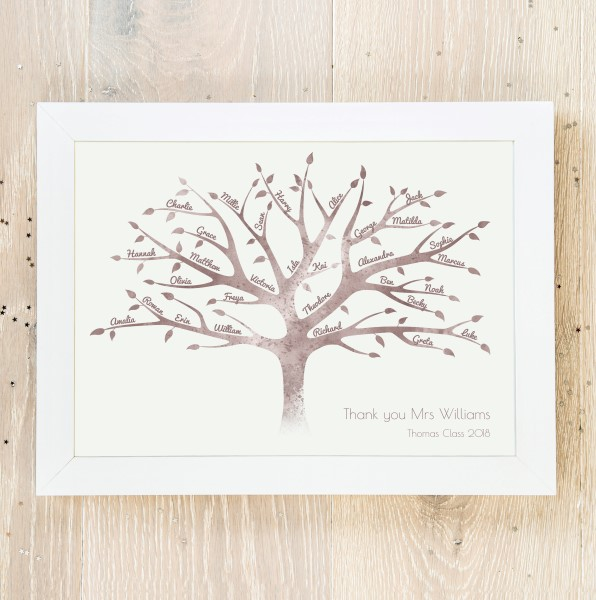 Picture of A3 Watercolour Family Tree personalised poster
